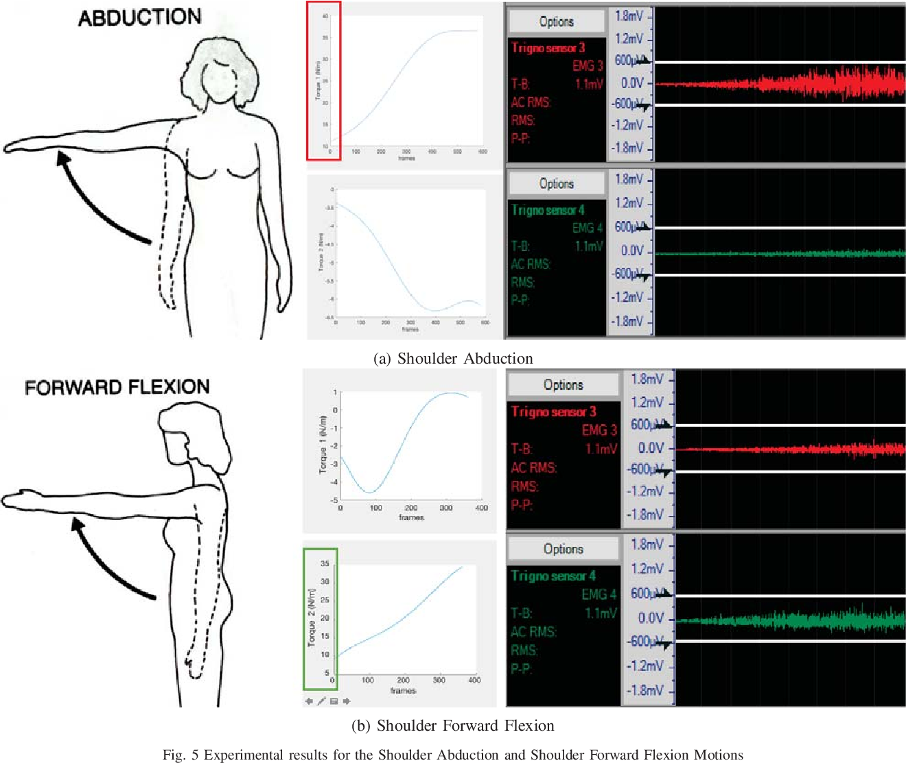 PDF] MAGNI Dynamics: A Vision-Based Kinematic and Dynamic Upper-Limb