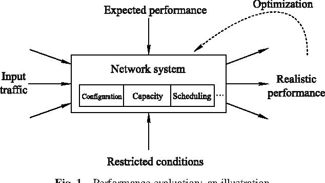 stochastic network calculus liu yong jiang yuming