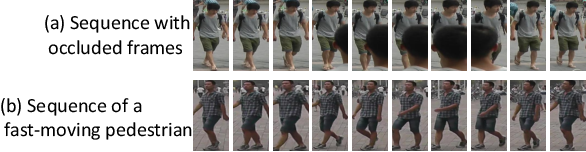 Figure 3 for BiCnet-TKS: Learning Efficient Spatial-Temporal Representation for Video Person Re-Identification