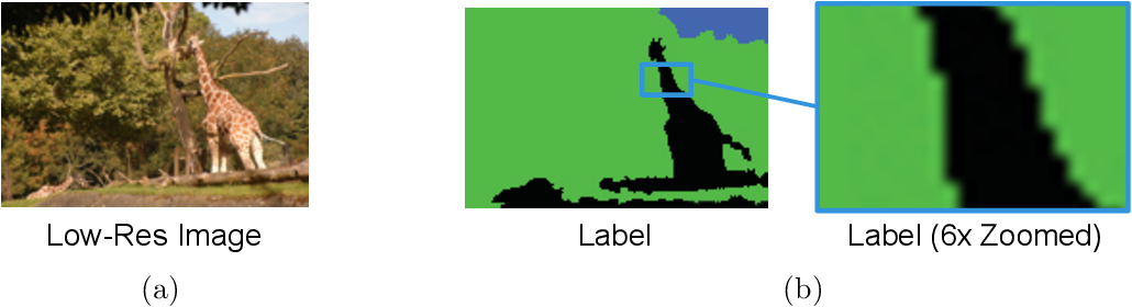 Figure 3 for Benefiting from Multitask Learning to Improve Single Image Super-Resolution