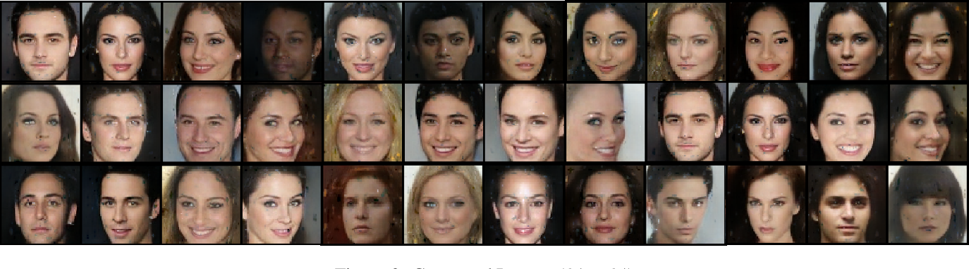 Figure 3 for Adversarial Training of Variational Auto-encoders for High Fidelity Image Generation