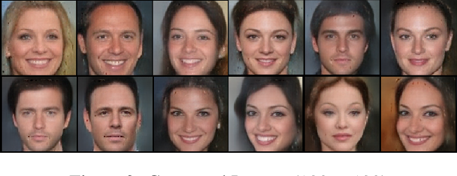 Figure 4 for Adversarial Training of Variational Auto-encoders for High Fidelity Image Generation