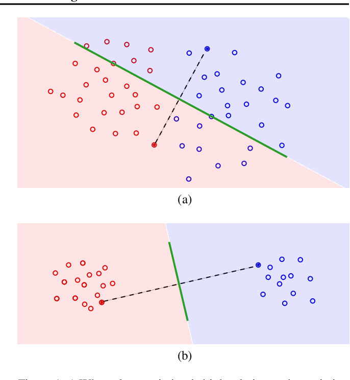 Figure 2 for Unraveling Meta-Learning: Understanding Feature Representations for Few-Shot Tasks