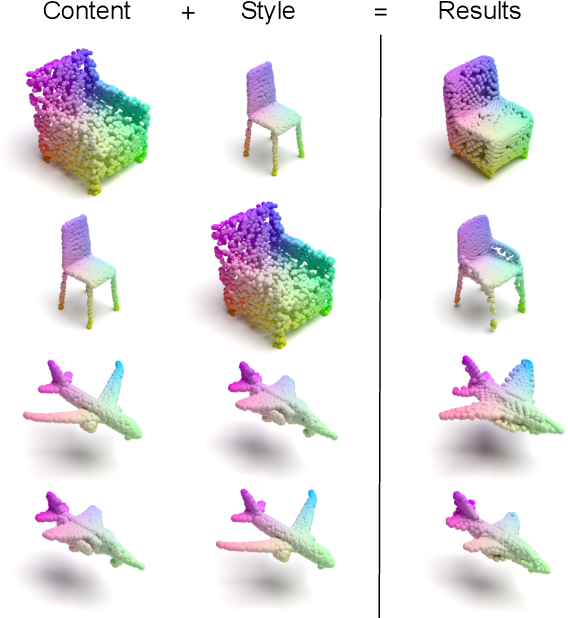 Figure 1 for 3DSNet: Unsupervised Shape-to-Shape 3D Style Transfer
