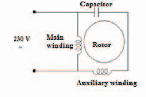 Study of single phase induction motor with aluminium versus copper ...