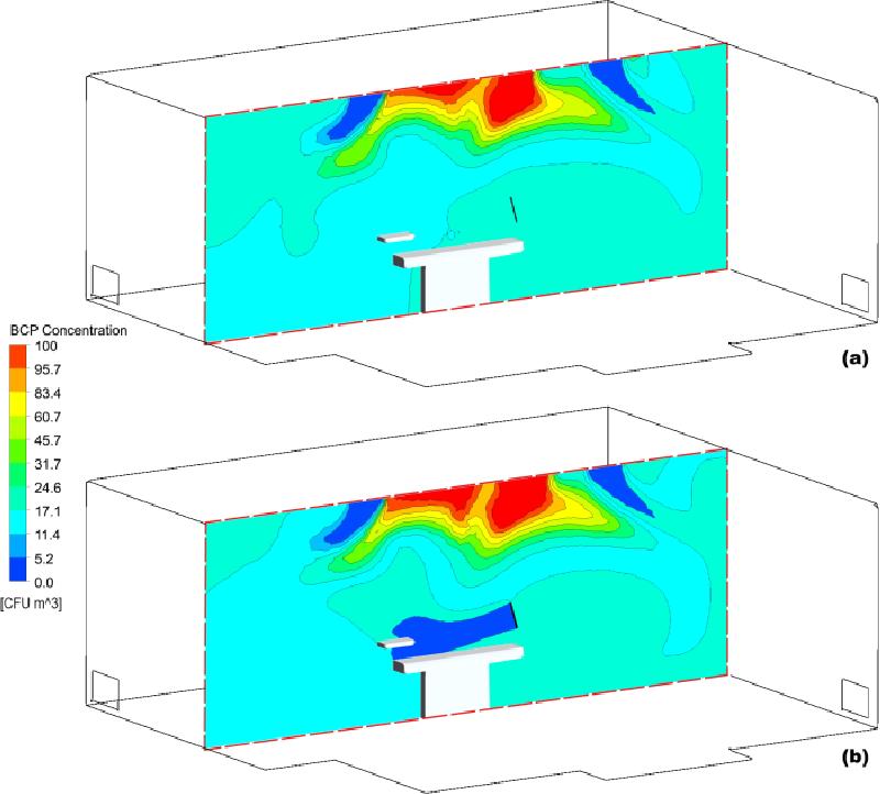 PDF] Design of Hospital Operating Room Ventilation using