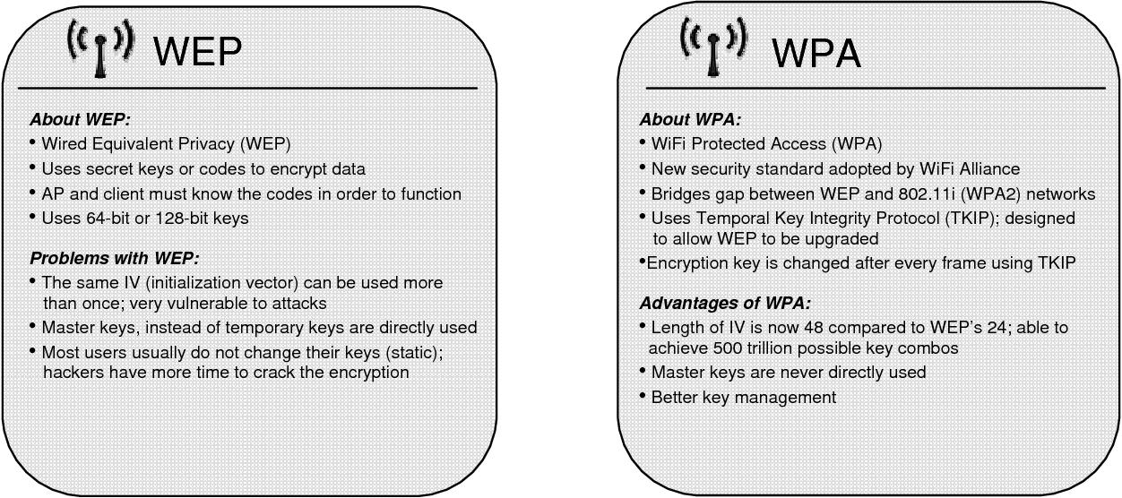 PDF] Security Breach: The Case of TJX Companies, Inc - Semantic Scholar