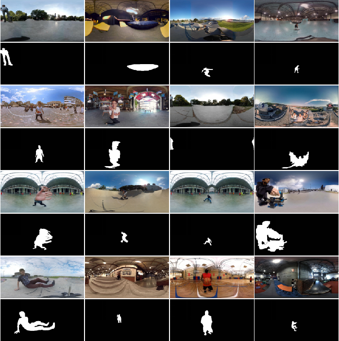 Figure 1 for Distortion-adaptive Salient Object Detection in 360$^\circ$ Omnidirectional Images