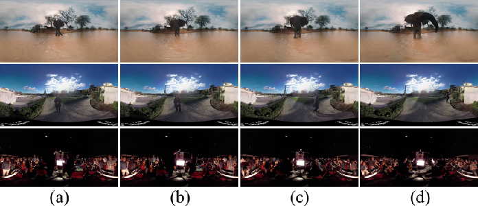 Figure 4 for Distortion-adaptive Salient Object Detection in 360$^\circ$ Omnidirectional Images