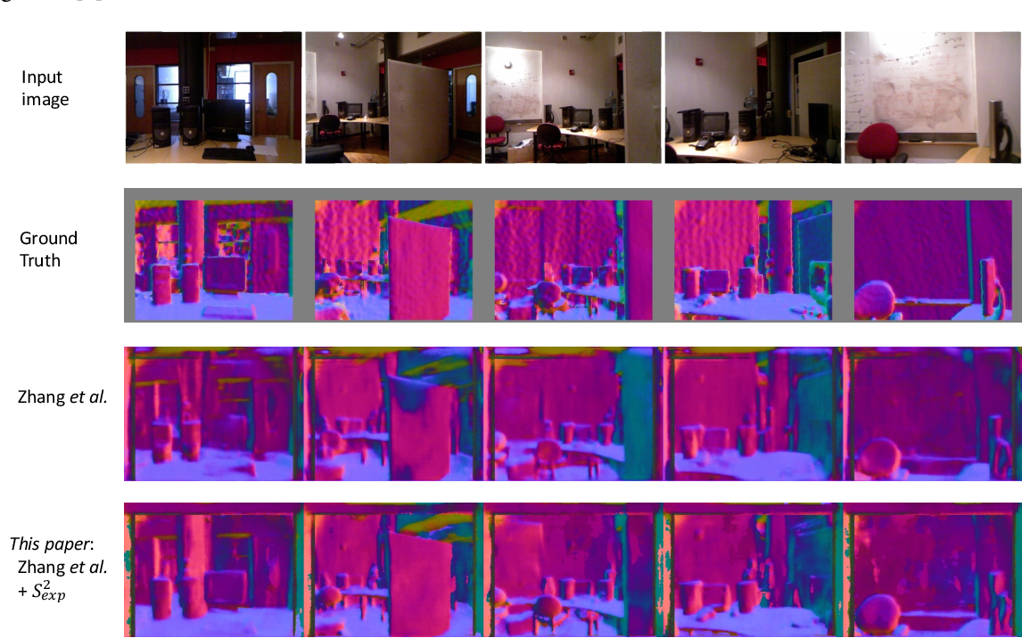 Figure 4 for Spherical Regression: Learning Viewpoints, Surface Normals and 3D Rotations on n-Spheres