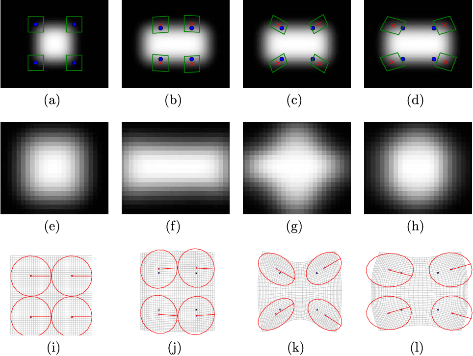 Figure 3 for Higher-order Spatial Accuracy in Diffeomorphic Image Registration