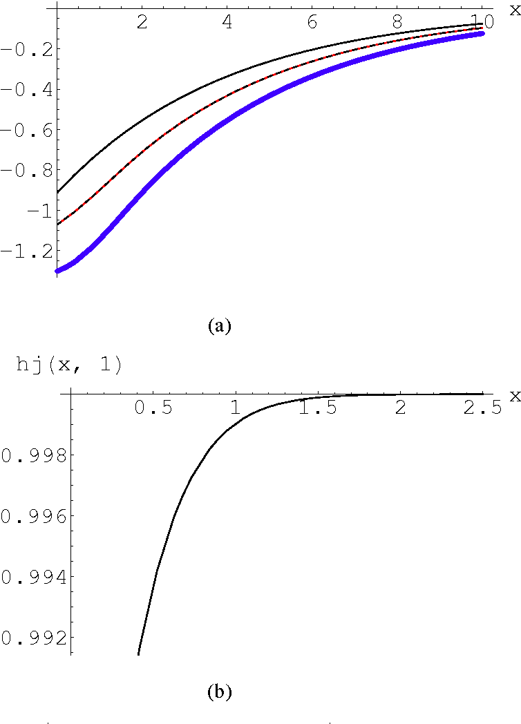 Figure 1 from Indifference prices of structured catastrophe