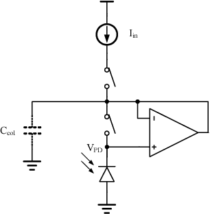 Fig. 3. The schematic of the column correction.