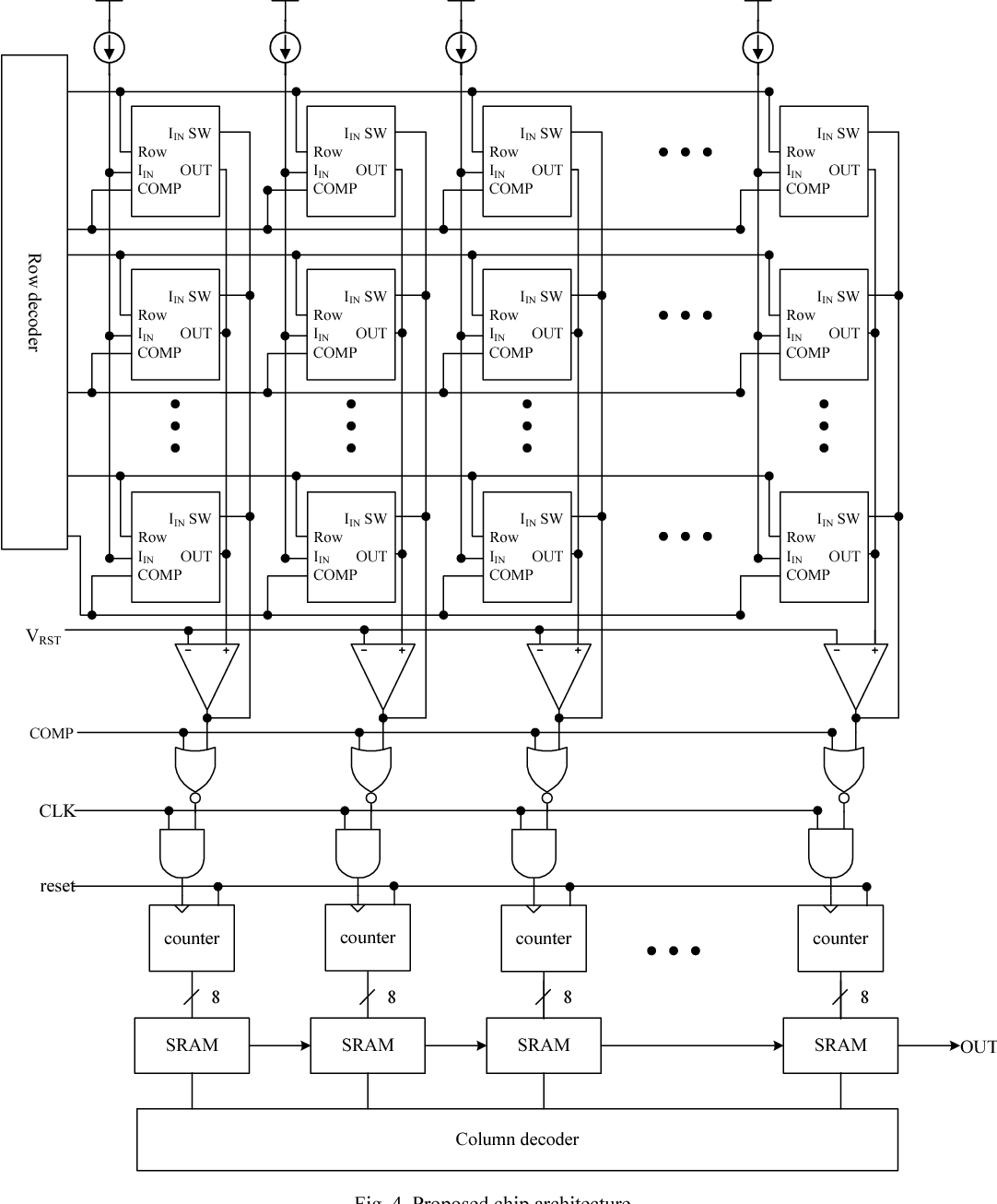 Fig. 4. Proposed chip architecture