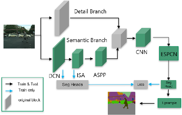 Figure 3 for Retrieval and Localization with Observation Constraints