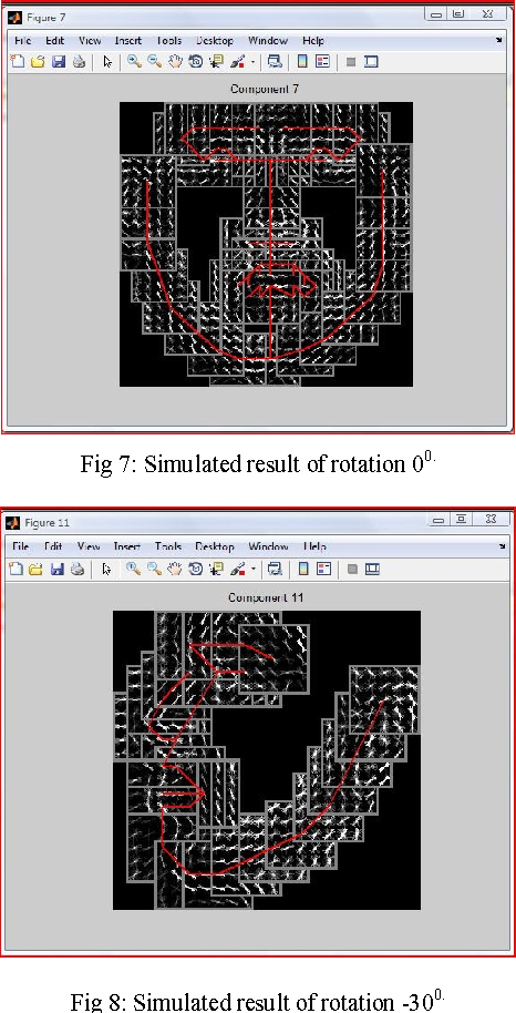 Figure 8 from Face Detection in Real Time Based on HOG Rekha N
