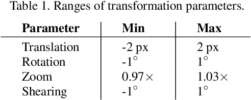 Figure 1 for Single-frame Regularization for Temporally Stable CNNs