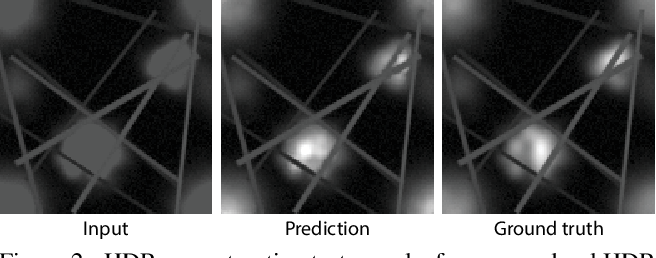 Figure 4 for Single-frame Regularization for Temporally Stable CNNs