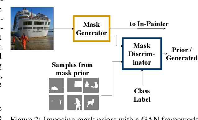 PDF] Image In painter Mask Generator Object Classifier Real