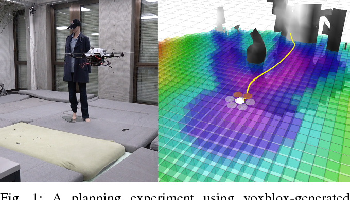 Figure 1 for Voxblox: Incremental 3D Euclidean Signed Distance Fields for On-Board MAV Planning