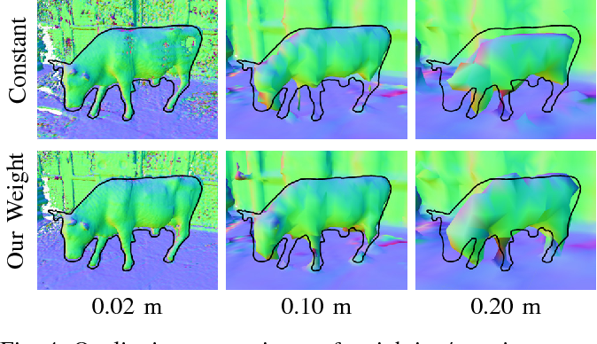 Figure 4 for Voxblox: Incremental 3D Euclidean Signed Distance Fields for On-Board MAV Planning