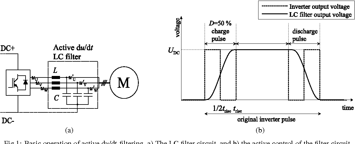 Figure 1 from Active du/dt filter dimensioning in variable speed AC
