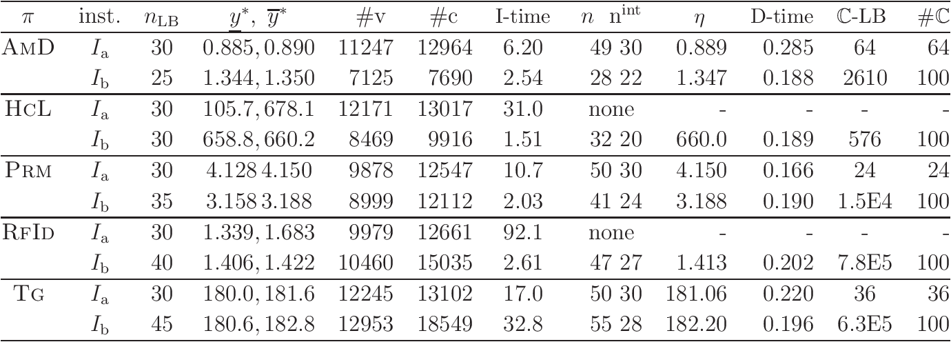 Figure 4 for A Method for Inferring Polymers Based on Linear Regression and Integer Programming