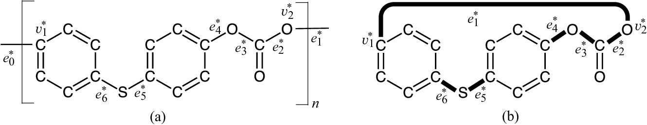 Figure 3 for A Method for Inferring Polymers Based on Linear Regression and Integer Programming
