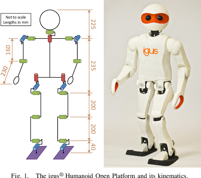 Figure 1 for Child-sized 3D Printed igus Humanoid Open Platform