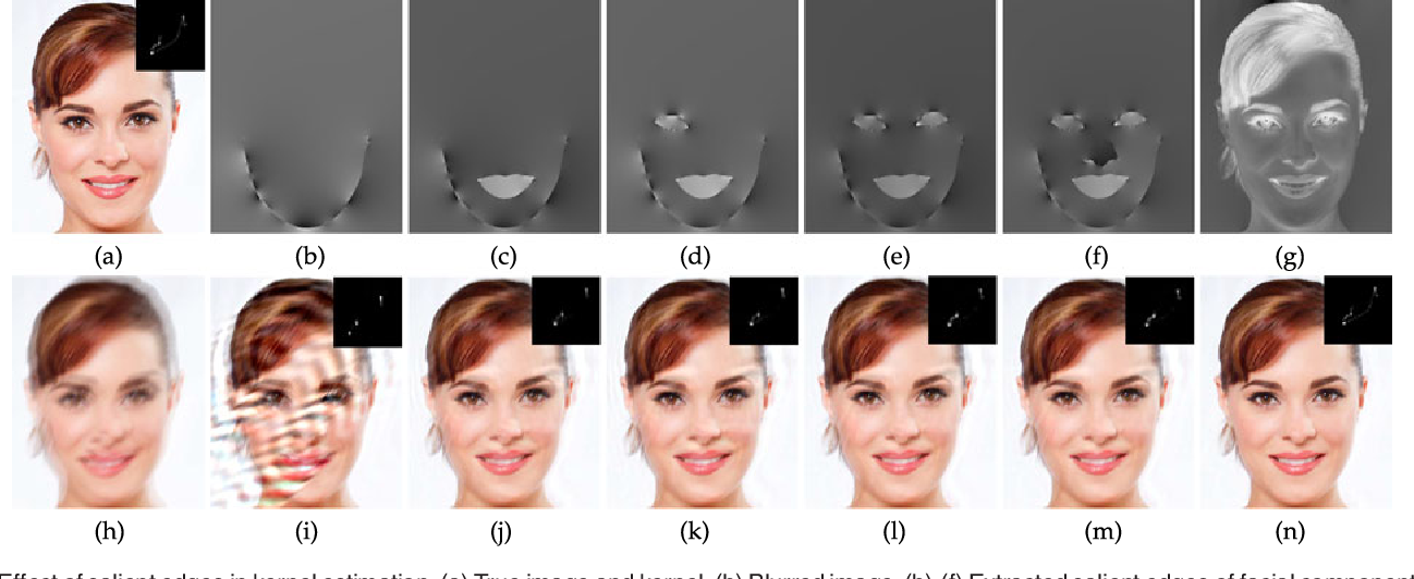Figure 3 for Learning to Deblur Images with Exemplars