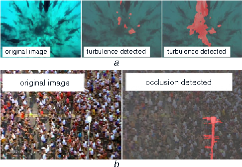 Figure 4 for Detection of Salient Regions in Crowded Scenes