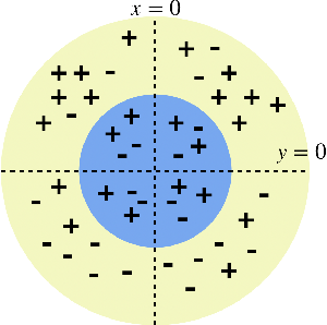 Figure 1 for Fair for All: Best-effort Fairness Guarantees for Classification