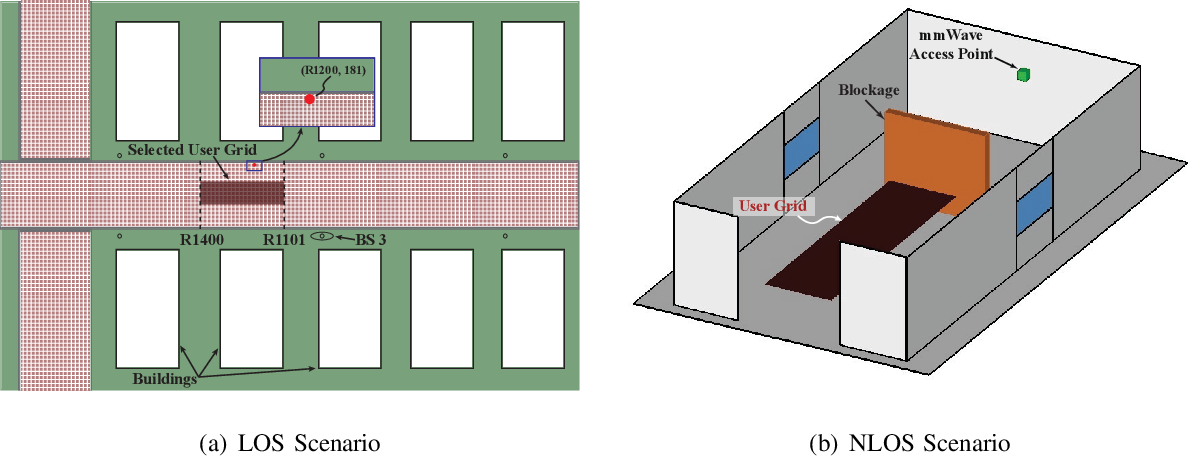Figure 4 for Reinforcement Learning of Beam Codebooks in Millimeter Wave and Terahertz MIMO Systems