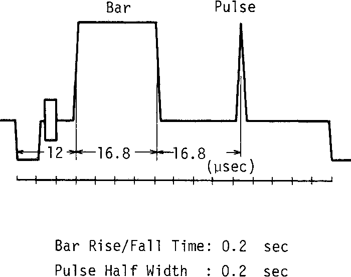 Fig. 12 Reference waveform inserted in 18th line (ch.1)