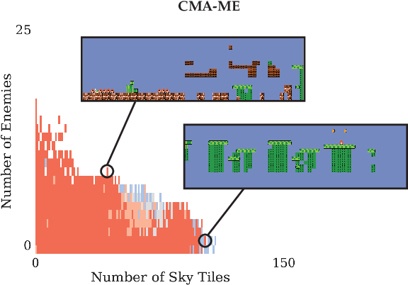 Figure 1 for Illuminating Mario Scenes in the Latent Space of a Generative Adversarial Network