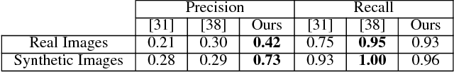 Figure 2 for Detecting Approximate Reflection Symmetry in a Point Set using Optimization on Manifold