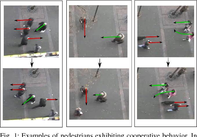 Figure 1 for Modeling Cooperative Navigation in Dense Human Crowds