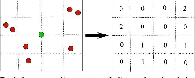 Figure 2 for Modeling Cooperative Navigation in Dense Human Crowds