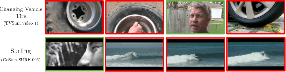 Figure 4 for Video Summarisation by Classification with Deep Reinforcement Learning