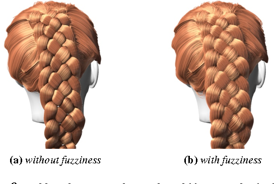 Figure 8 From Capturing Braided Hairstyles Semantic Scholar