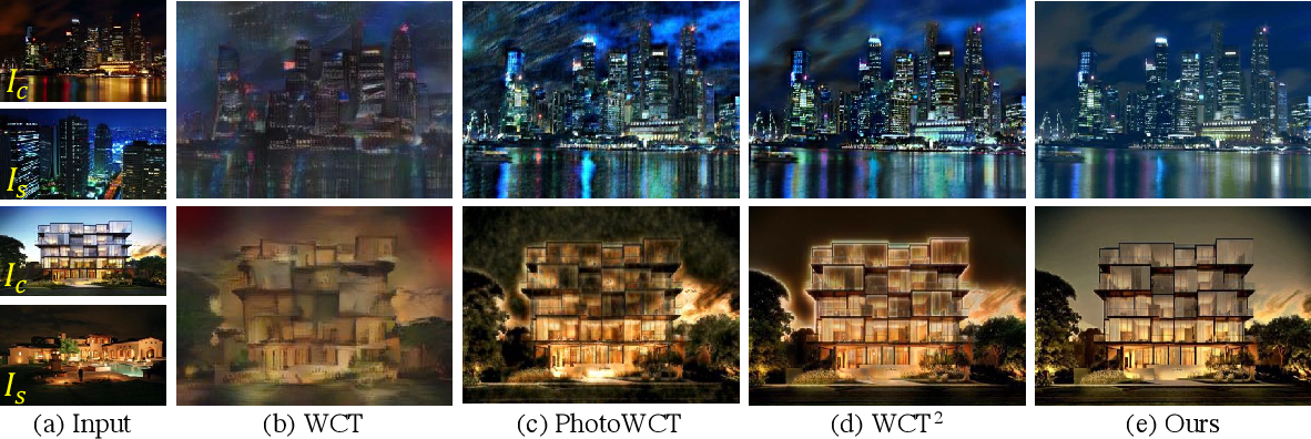 Figure 1 for Ultrafast Photorealistic Style Transfer via Neural Architecture Search