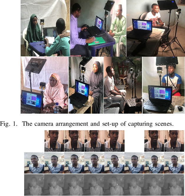 Figure 1 for CASIA-Face-Africa: A Large-scale African Face Image Database