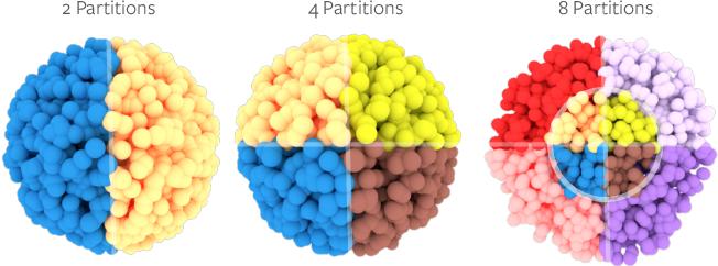 Figure 2 for Exploring Data-Efficient 3D Scene Understanding with Contrastive Scene Contexts