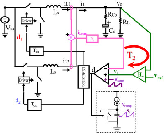 A Three-Terminal Switch Model of Constant On-Time Current Mode With ...