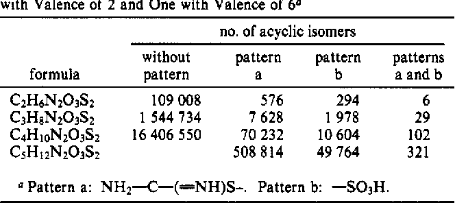 Table IV from Exhaustive generation of organic isomers  1  Acyclic