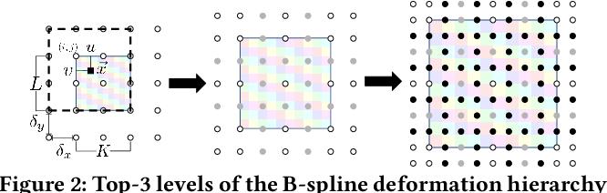 Figure 2 for A Probabilistic Bitwise Genetic Algorithm for B-Spline based Image Deformation Estimation