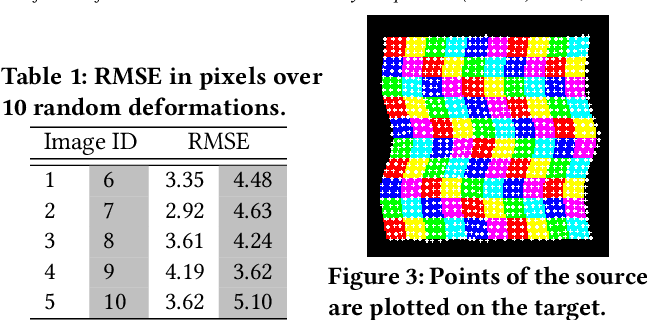 Figure 3 for A Probabilistic Bitwise Genetic Algorithm for B-Spline based Image Deformation Estimation