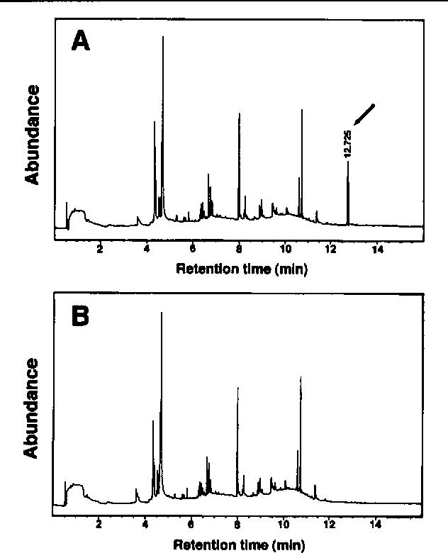Figure 2 from Dansyl chloride derivatization of methamphetamine: a