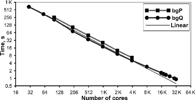 Figure 9 from Compact Modeling Framework v3 0 for high-resolution