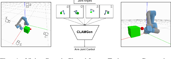 Figure 1 for CLAMGen: Closed-Loop Arm Motion Generation via Multi-view Vision-Based RL